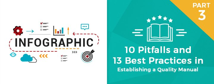 10 Pitfalls and 13 Best Practices in Establishing a Quality Manual