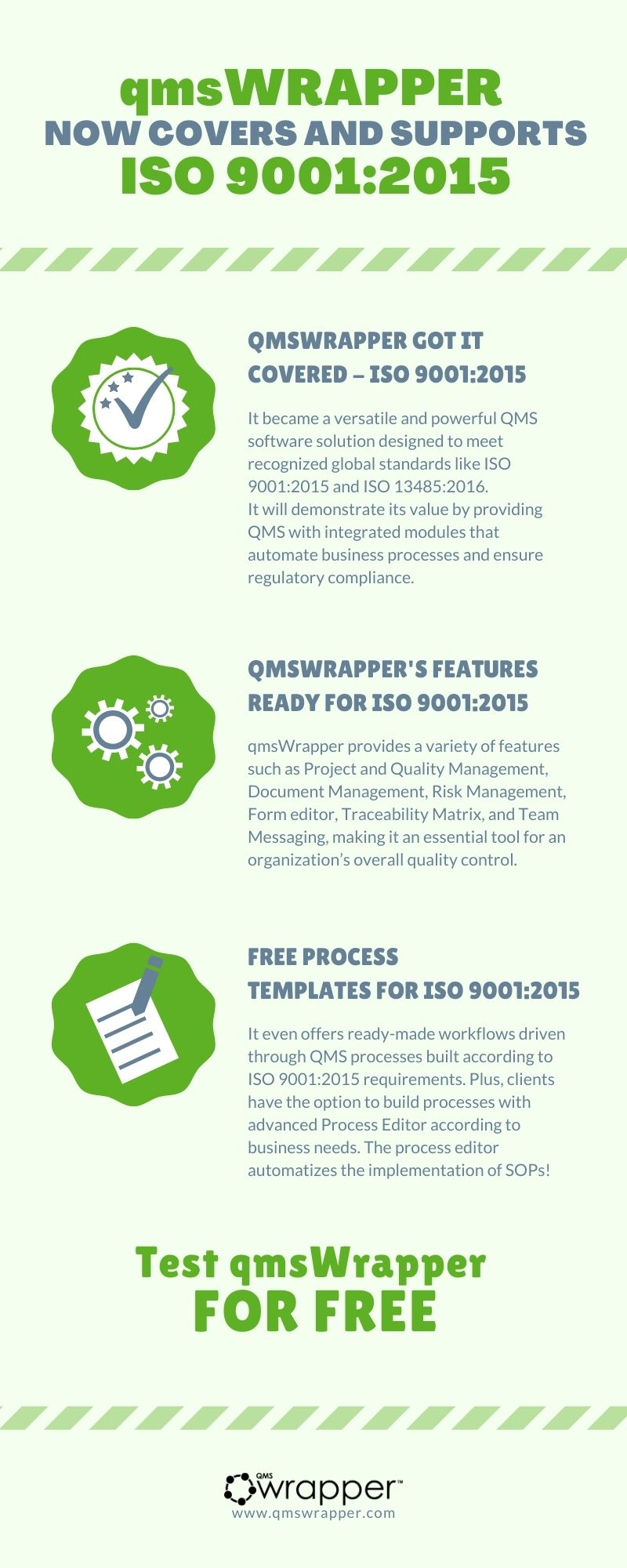 qmsWrapper supports ISO 9001:2015
