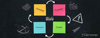 Hidden Pitfalls in the Risk Management Strategy