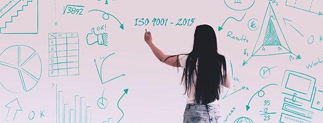 ISO 9001 – 2015 Checklist