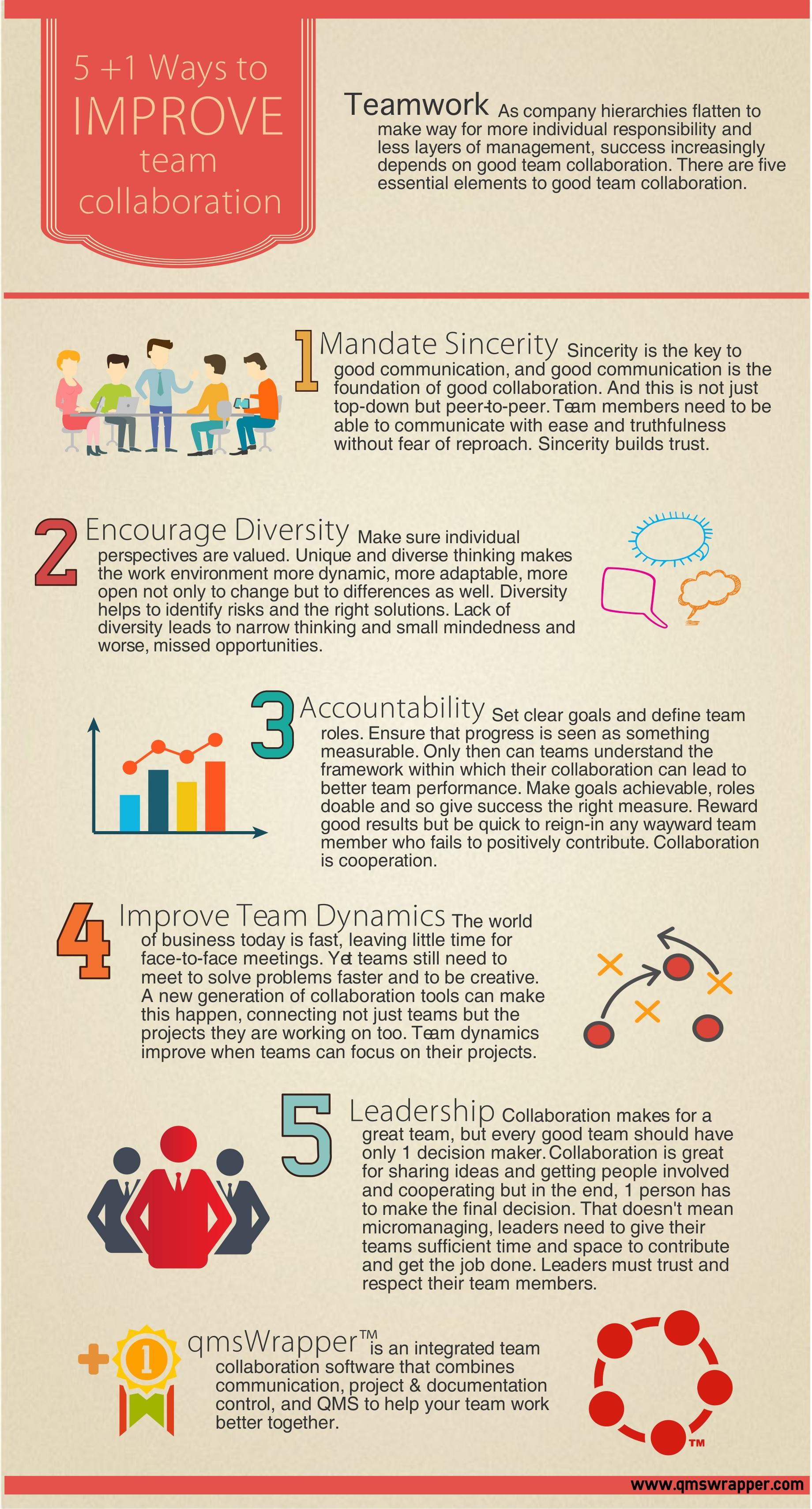 5+1 Ways to Improve Team Collaboration | qmsWrapper