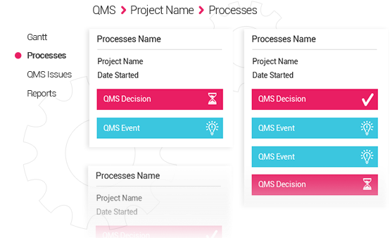 QMS Workflow Processes